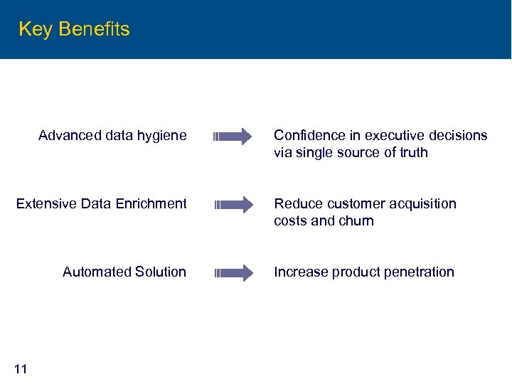 Key Benefits Advanced data hygiene Confidence in executive decisions via single source of truth