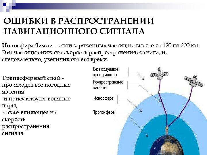 ОШИБКИ В РАСПРОСТРАНЕНИИ НАВИГАЦИОННОГО СИГНАЛА Ионосфера Земли - слой заряженных частиц на высоте от