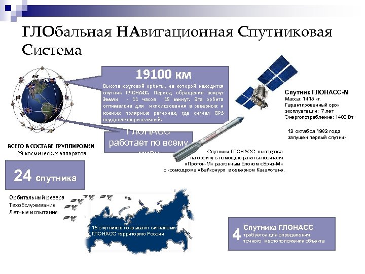 ГЛОбальная НАвигационная Спутниковая Система 19100 км Высота круговой орбиты, на которой находится спутник ГЛОНАСС.