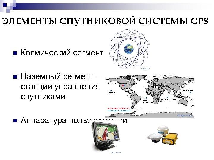 ЭЛЕМЕНТЫ СПУТНИКОВОЙ СИСТЕМЫ GPS n Космический сегмент n Наземный сегмент – станции управления спутниками