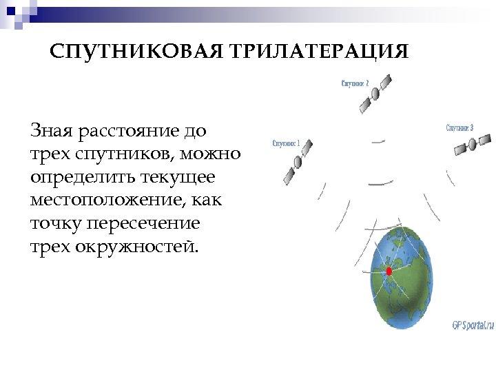 СПУТНИКОВАЯ ТРИЛАТЕРАЦИЯ Зная расстояние до трех спутников, можно определить текущее местоположение, как точку пересечение