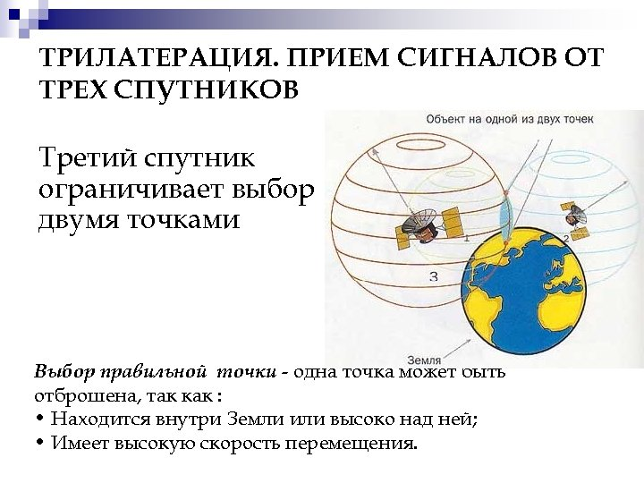 ТРИЛАТЕРАЦИЯ. ПРИЕМ СИГНАЛОВ ОТ ТРЕХ СПУТНИКОВ Третий спутник ограничивает выбор двумя точками Выбор правильной
