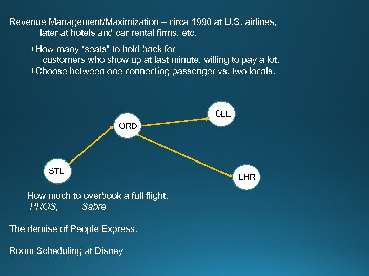 Revenue Management/Maximization – circa 1990 at U. S. airlines, later at hotels and car