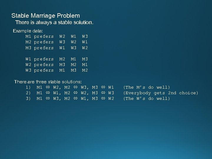 Stable Marriage Problem There is always a stable solution. Example data: M 1 prefers