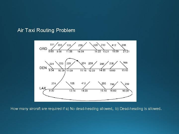 Air Taxi Routing Problem How many aircraft are required if a) No dead-heading allowed,