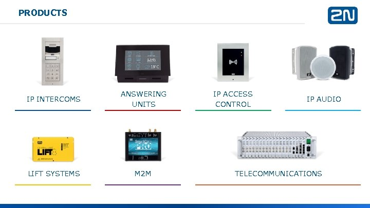 PRODUCTS IP INTERCOMS ANSWERING UNITS LIFT SYSTEMS M 2 M IP ACCESS CONTROL IP