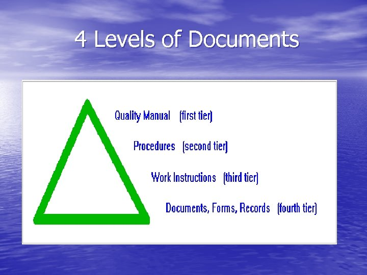 4 Levels of Documents