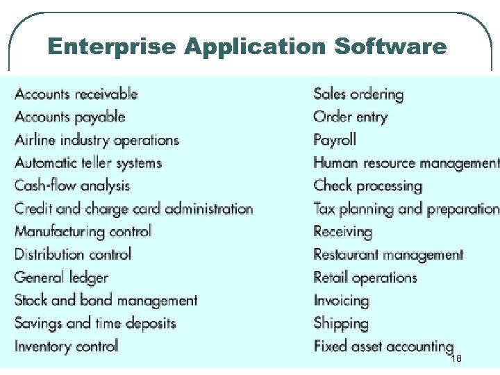 Enterprise Application Software 18