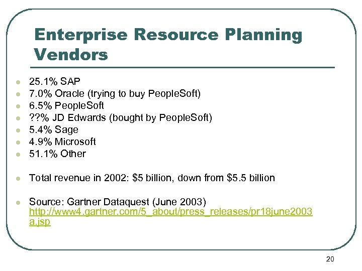 Enterprise Resource Planning Vendors l 25. 1% SAP 7. 0% Oracle (trying to buy