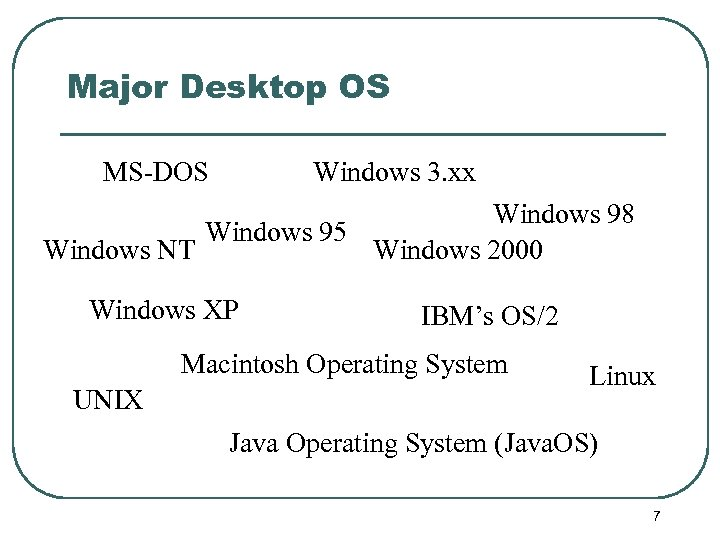 Major Desktop OS MS-DOS Windows 3. xx Windows 98 Windows 95 Windows NT Windows