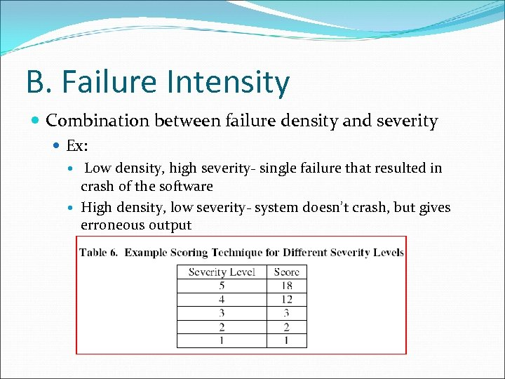 B. Failure Intensity Combination between failure density and severity Ex: Low density, high severity-