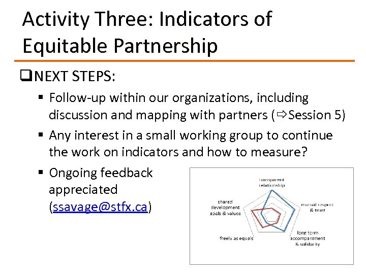 Activity Three: Indicators of Equitable Partnership q. NEXT STEPS: § Follow-up within our organizations,