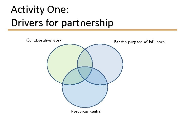 Activity One: Drivers for partnership Collaborative work For the purpose of Influence Resources centric