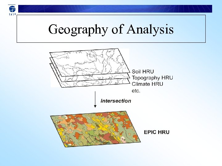 Geography of Analysis