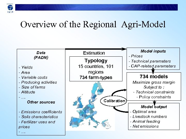 Overview of the Regional Agri-Model Data (FADN) - Yields - Area - Variable costs