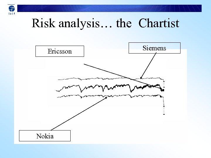 Risk analysis… the Chartist Ericsson Nokia Siemens