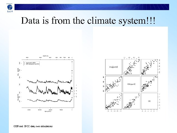 Data is from the climate system!!! GISP and IPCC data, own calculations