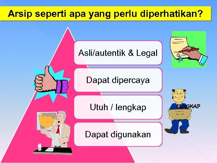 Arsip seperti apa yang perlu diperhatikan? Asli/autentik & Legal Dapat dipercaya Utuh / lengkap