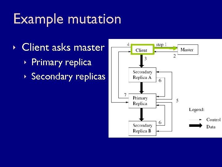 Example mutation ê Client asks master ê Primary replica ê Secondary replicas