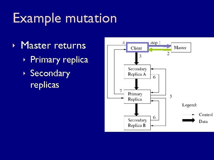 Example mutation ê Master returns ê Primary replica ê Secondary replicas