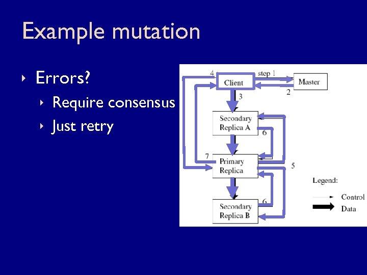 Example mutation ê Errors? ê Require consensus ê Just retry