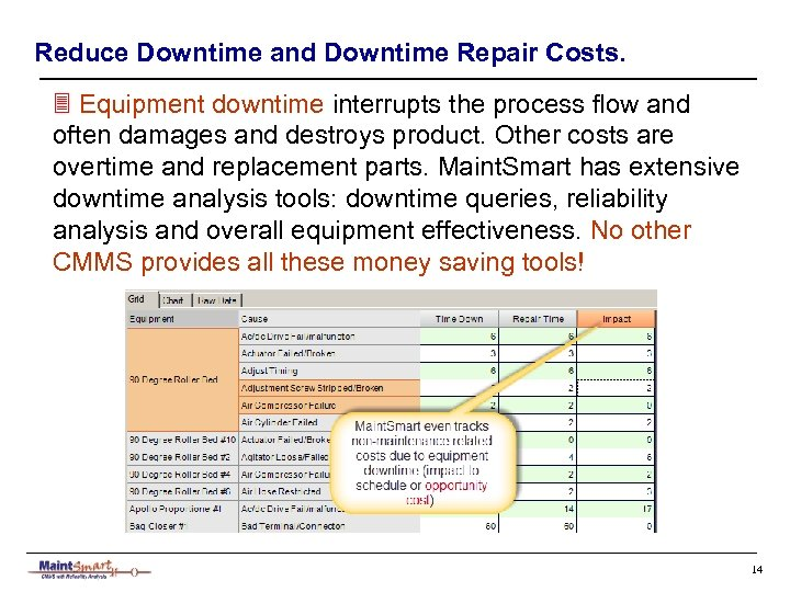Reduce Downtime and Downtime Repair Costs. 3 Equipment downtime interrupts the process flow and