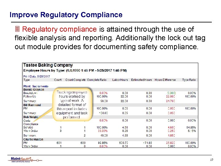 Improve Regulatory Compliance 3 Regulatory compliance is attained through the use of flexible analysis