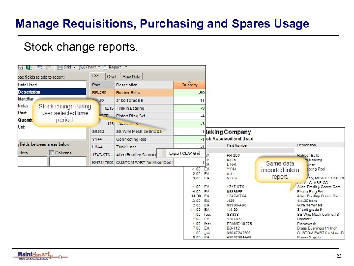 Manage Requisitions, Purchasing and Spares Usage Stock change reports. 23