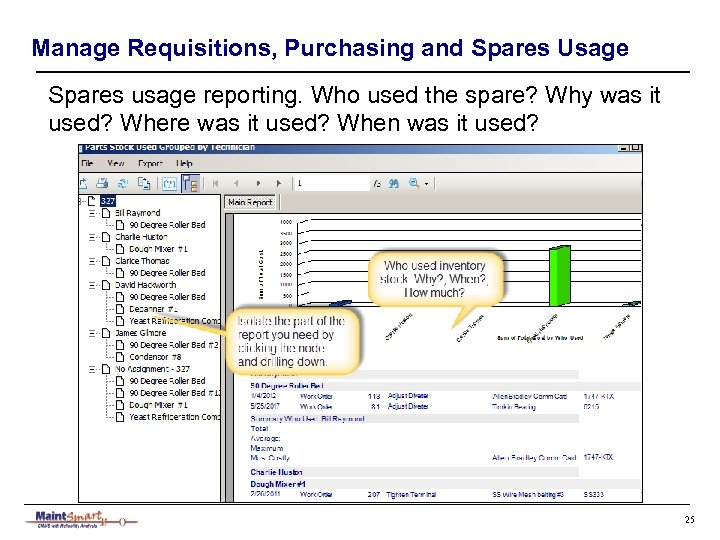 Manage Requisitions, Purchasing and Spares Usage Spares usage reporting. Who used the spare? Why