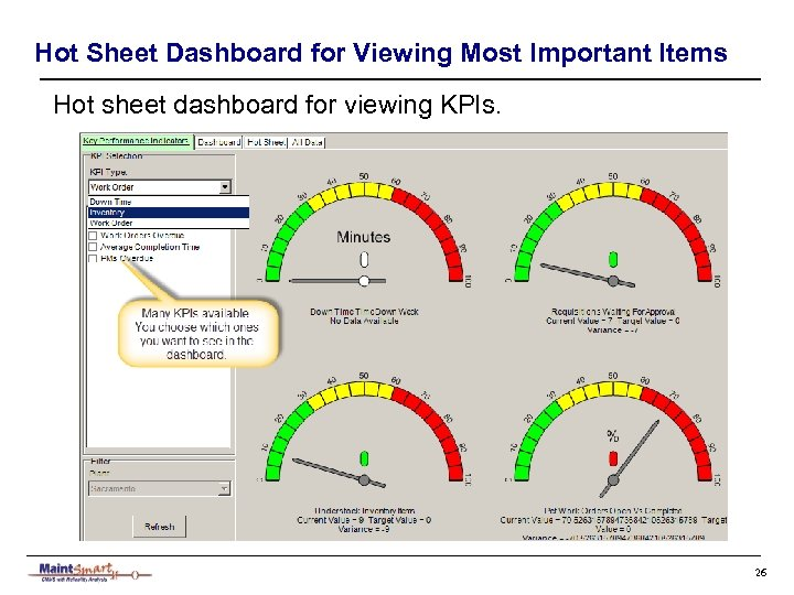 Hot Sheet Dashboard for Viewing Most Important Items Hot sheet dashboard for viewing KPIs.