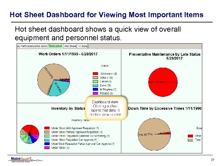 Hot Sheet Dashboard for Viewing Most Important Items Hot sheet dashboard shows a quick