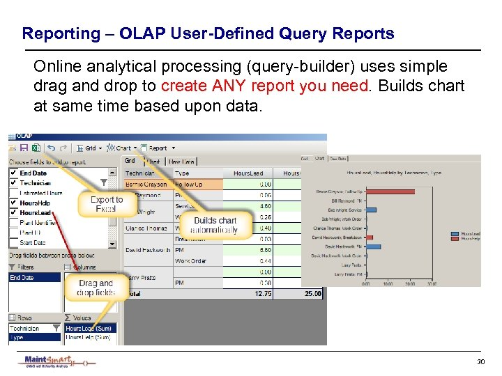 Reporting – OLAP User-Defined Query Reports Online analytical processing (query-builder) uses simple drag and
