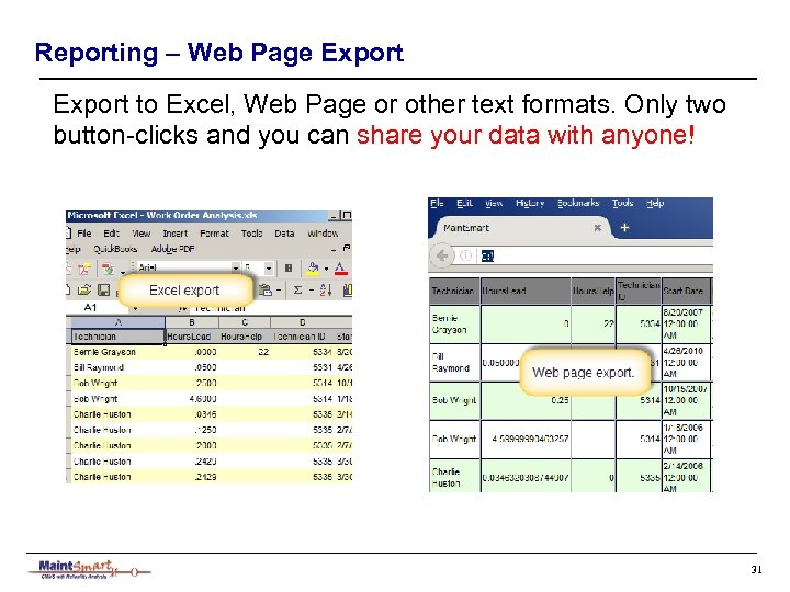 Reporting – Web Page Export to Excel, Web Page or other text formats. Only