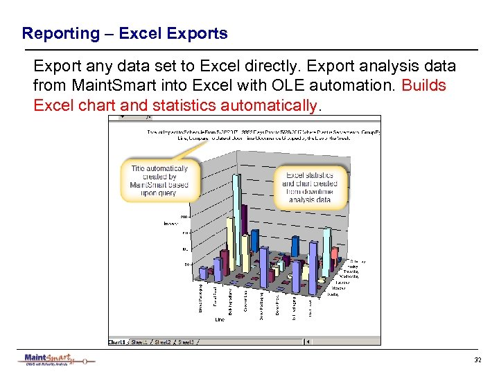 Reporting – Excel Exports Export any data set to Excel directly. Export analysis data