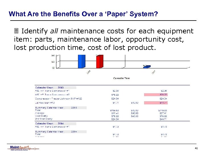 What Are the Benefits Over a 'Paper' System? 3 Identify all maintenance costs for