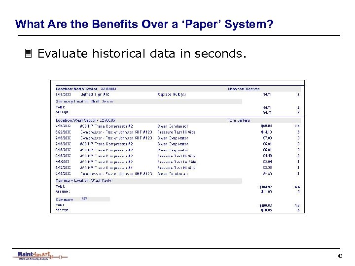 What Are the Benefits Over a 'Paper' System? 3 Evaluate historical data in seconds.