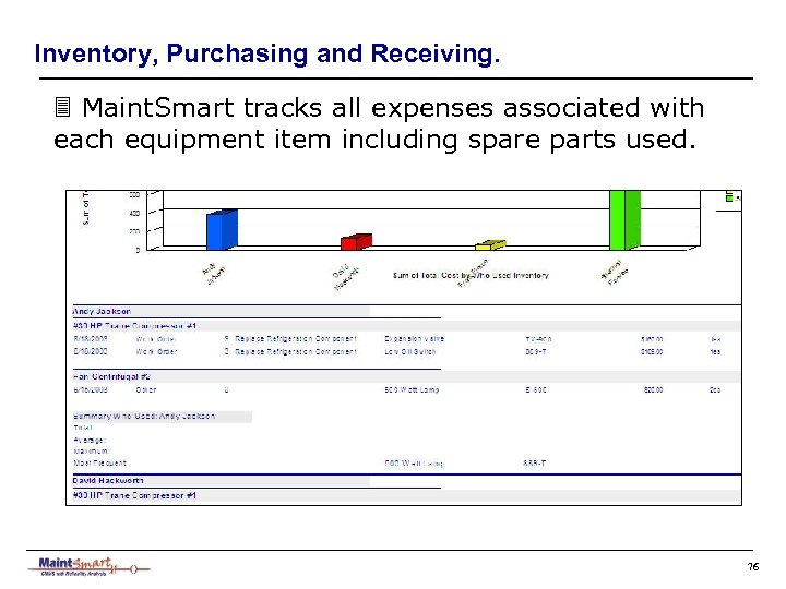 Inventory, Purchasing and Receiving. 3 Maint. Smart tracks all expenses associated with each equipment
