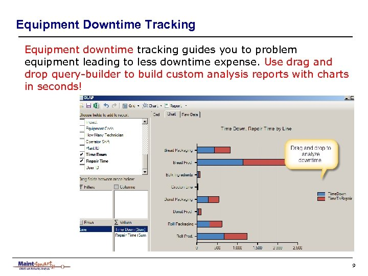 Equipment Downtime Tracking Equipment downtime tracking guides you to problem equipment leading to less