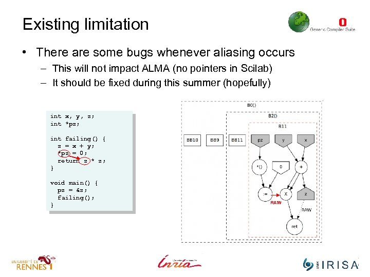 Existing limitation • There are some bugs whenever aliasing occurs – This will not