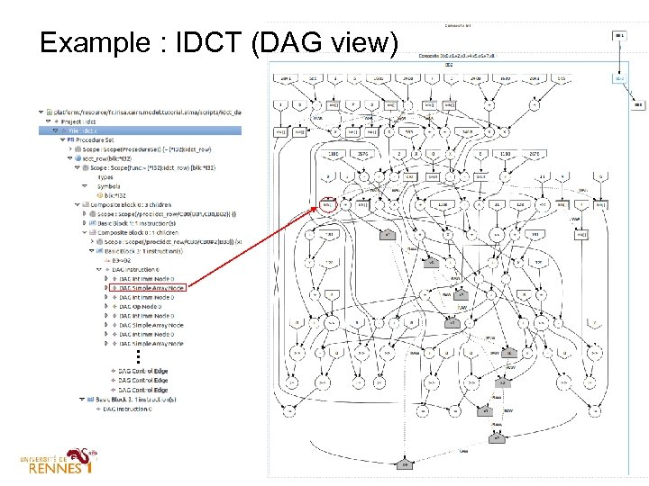Example : IDCT (DAG view)