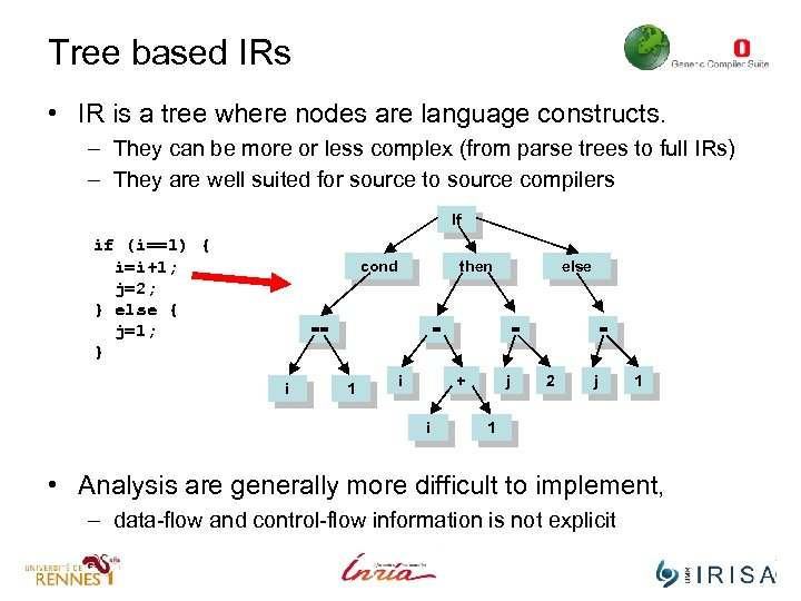 Tree based IRs • IR is a tree where nodes are language constructs. –