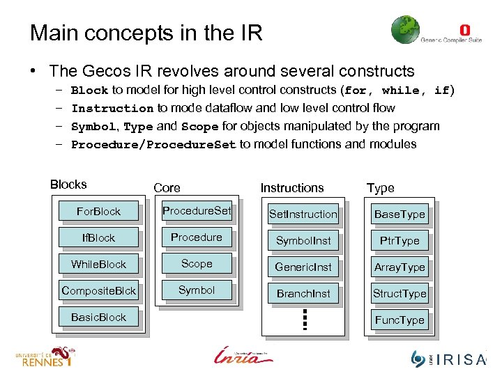 Main concepts in the IR • The Gecos IR revolves around several constructs –