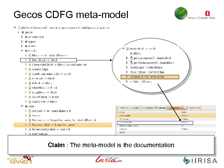 Gecos CDFG meta-model An object of Class Instruction can belong to only one Basic.
