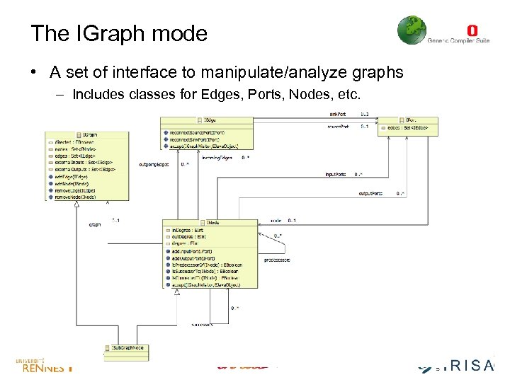 The IGraph mode • A set of interface to manipulate/analyze graphs – Includes classes