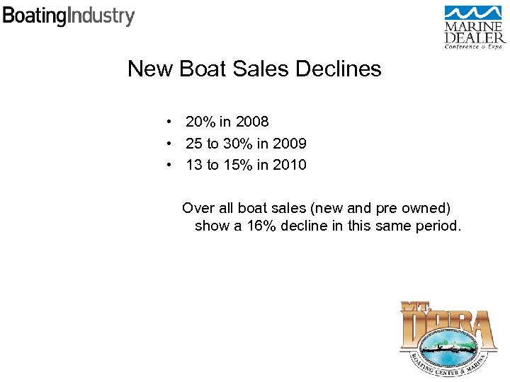 New Boat Sales Declines • 20% in 2008 • 25 to 30% in 2009