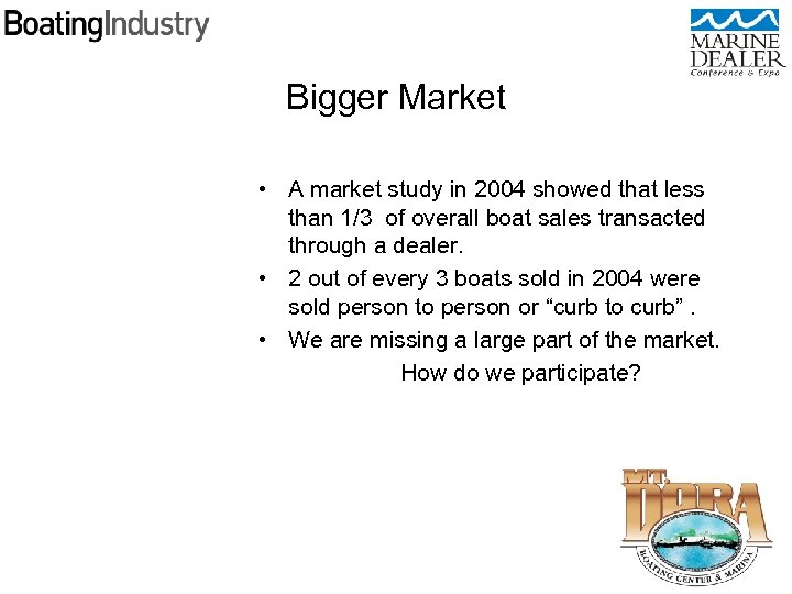 Bigger Market • A market study in 2004 showed that less than 1/3 of