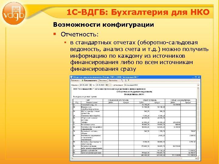 1 С-ВДГБ: Бухгалтерия для НКО Возможности конфигурации § Отчетность: § в стандартных oтчетах (оборотно-сальдовая