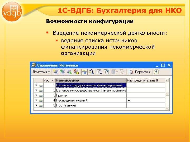 1 С-ВДГБ: Бухгалтерия для НКО Возможности конфигурации § Введение некоммерческой деятельности: § ведение списка