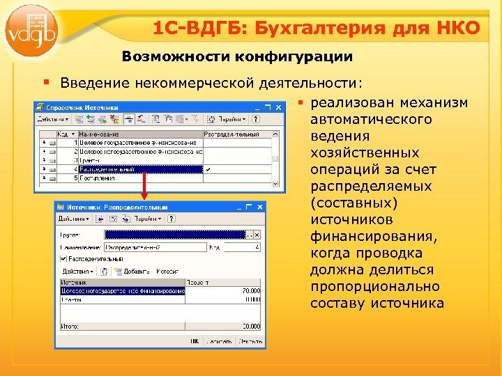 1 С-ВДГБ: Бухгалтерия для НКО Возможности конфигурации § Введение некоммерческой деятельности: § реализован механизм