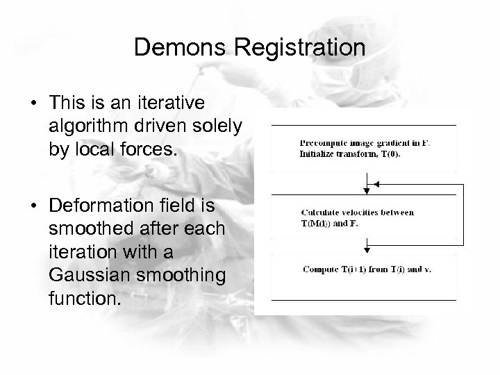 Demons Registration • This is an iterative algorithm driven solely by local forces. •